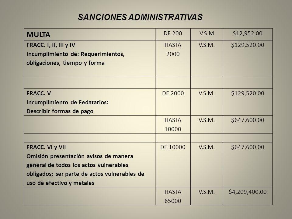 MULTA DE 200V.S.M$12,952.00 FRACC. I, II, III y IV Incumplimiento de: Requerimientos, obligaciones, tiempo y forma HASTA 2000 V.S.M.$129,520.00 FRACC.