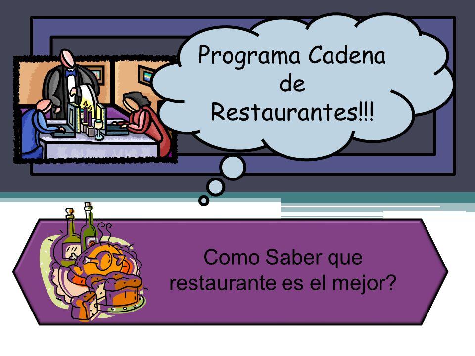 Como Saber que restaurante es el mejor? Programa Cadena de Restaurantes!!!