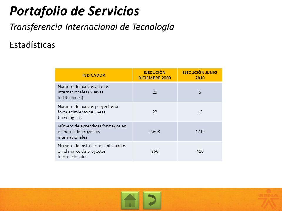 Estadísticas Transferencia Internacional de Tecnología Portafolio de Servicios INDICADOR EJECUCIÓN DICIEMBRE 2009 EJECUCIÓN JUNIO 2010 Número de nuevo