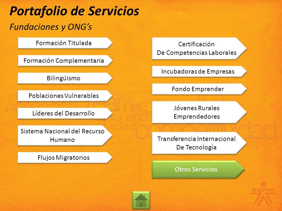 Formación Complementaria Bilingüismo Formación Titulada Otros Servicios Transferencia Internacional De Tecnología Transferencia Internacional De Tecno