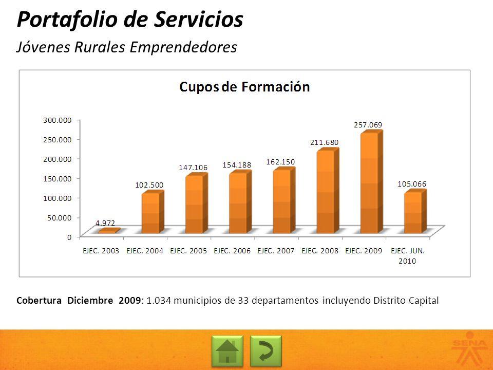 Cobertura Diciembre 2009: 1.034 municipios de 33 departamentos incluyendo Distrito Capital Jóvenes Rurales Emprendedores Portafolio de Servicios