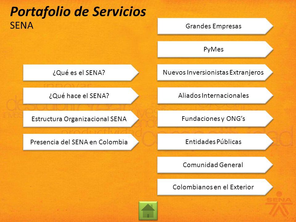 PyMes Nuevos Inversionistas Extranjeros Aliados Internacionales Fundaciones y ONGs Entidades Públicas Grandes Empresas SENA Comunidad General Portafol
