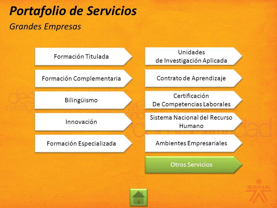 Formación Complementaria Bilingüismo Innovación Formación Especializada Formación Titulada Contrato de Aprendizaje Certificación De Competencias Labor