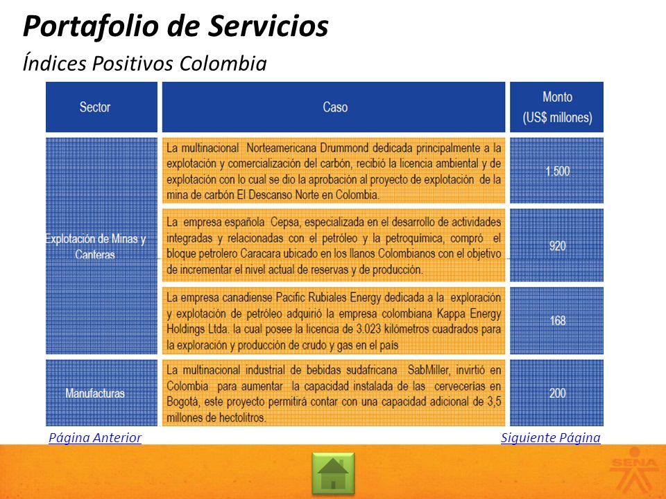 Índices Positivos Colombia Siguiente PáginaPágina Anterior Portafolio de Servicios
