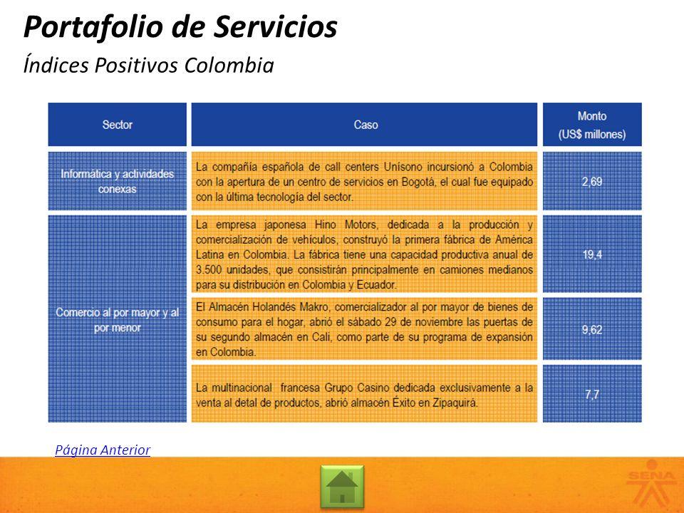 Índices Positivos Colombia Página Anterior Portafolio de Servicios