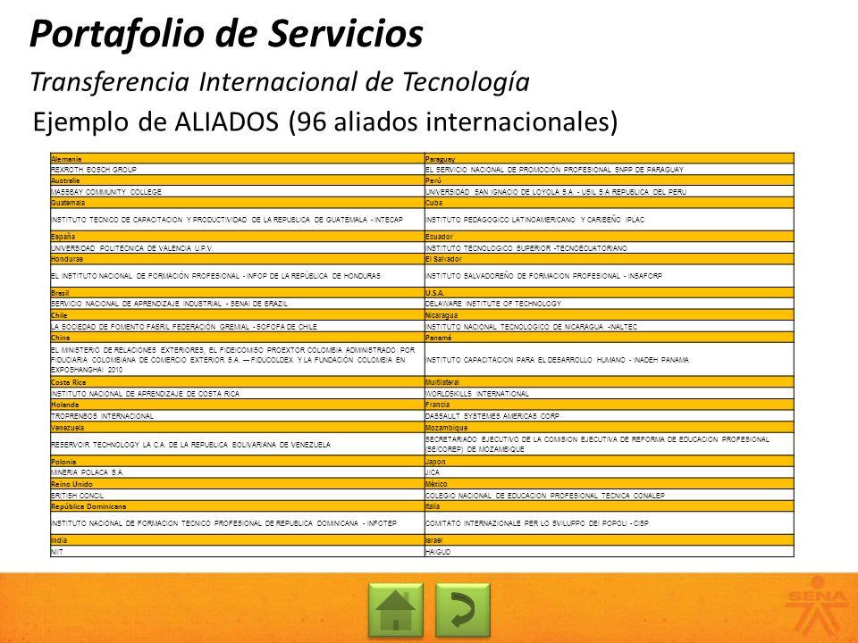 Transferencia Internacional de Tecnología Portafolio de Servicios Ejemplo de ALIADOS (96 aliados internacionales) AlemaniaParaguay REXROTH BOSCH GROUP