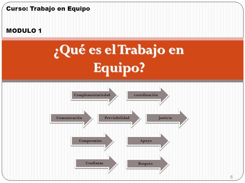 Curso: Trabajo en Equipo MODULO 1 5 ¿Qué es el Trabajo en Equipo?
