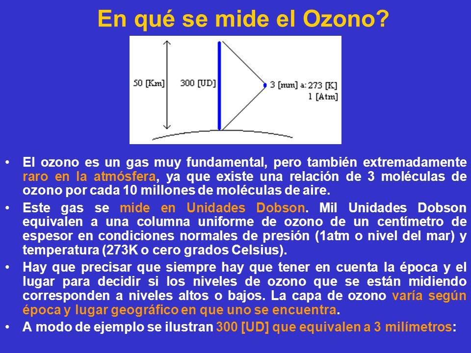 En qué se mide el Ozono? El ozono es un gas muy fundamental, pero también extremadamente raro en la atmósfera, ya que existe una relación de 3 molécul