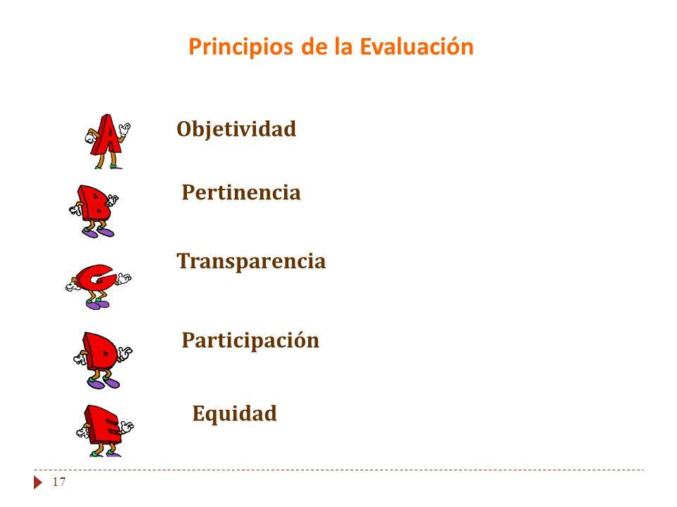17 Principios de la Evaluación Equidad Objetividad Pertinencia Transparencia Participación