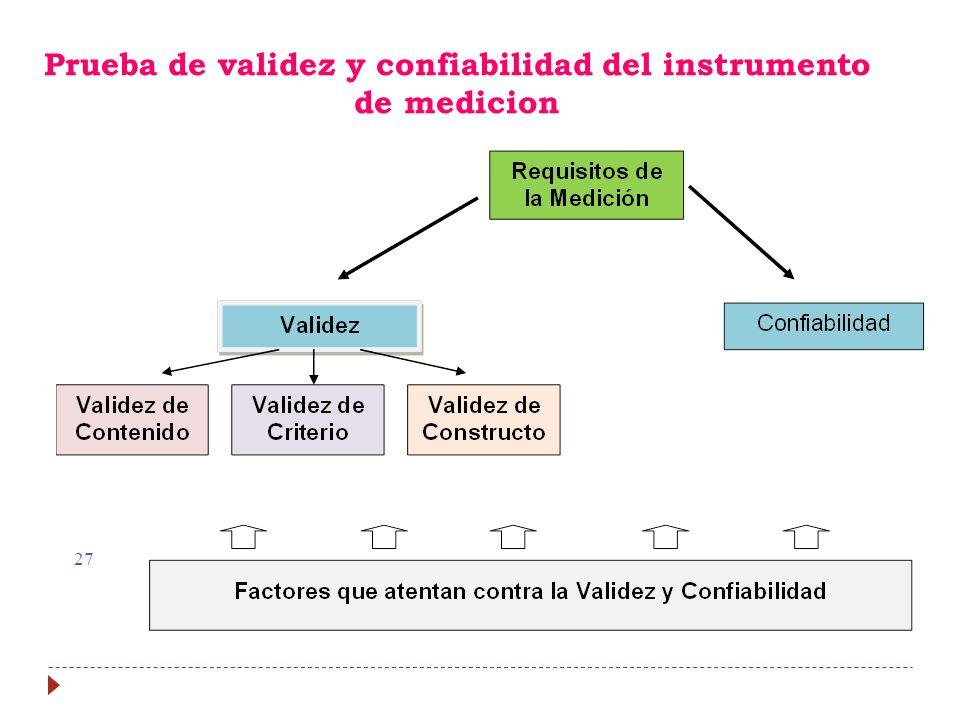 27 Prueba de validez y confiabilidad del instrumento de medicion