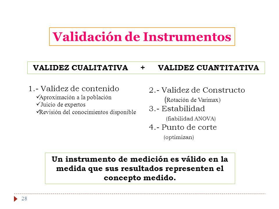 Un instrumento de medición es válido en la medida que sus resultados representen el concepto medido. VALIDEZ CUALITATIVA + VALIDEZ CUANTITATIVA 1.- Va