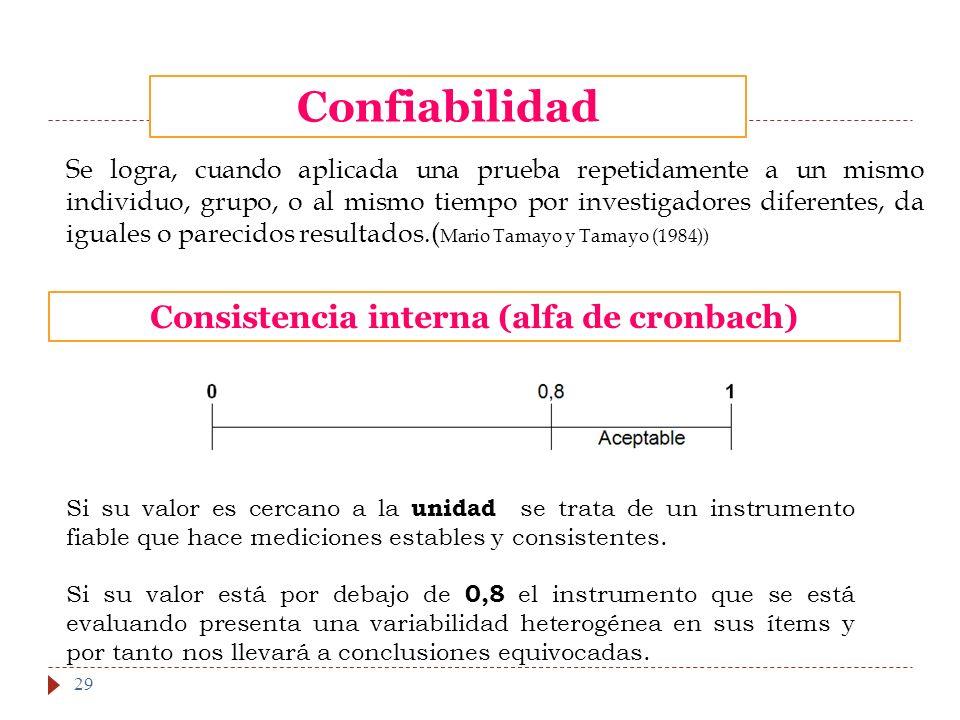 Confiabilidad Se logra, cuando aplicada una prueba repetidamente a un mismo individuo, grupo, o al mismo tiempo por investigadores diferentes, da igua
