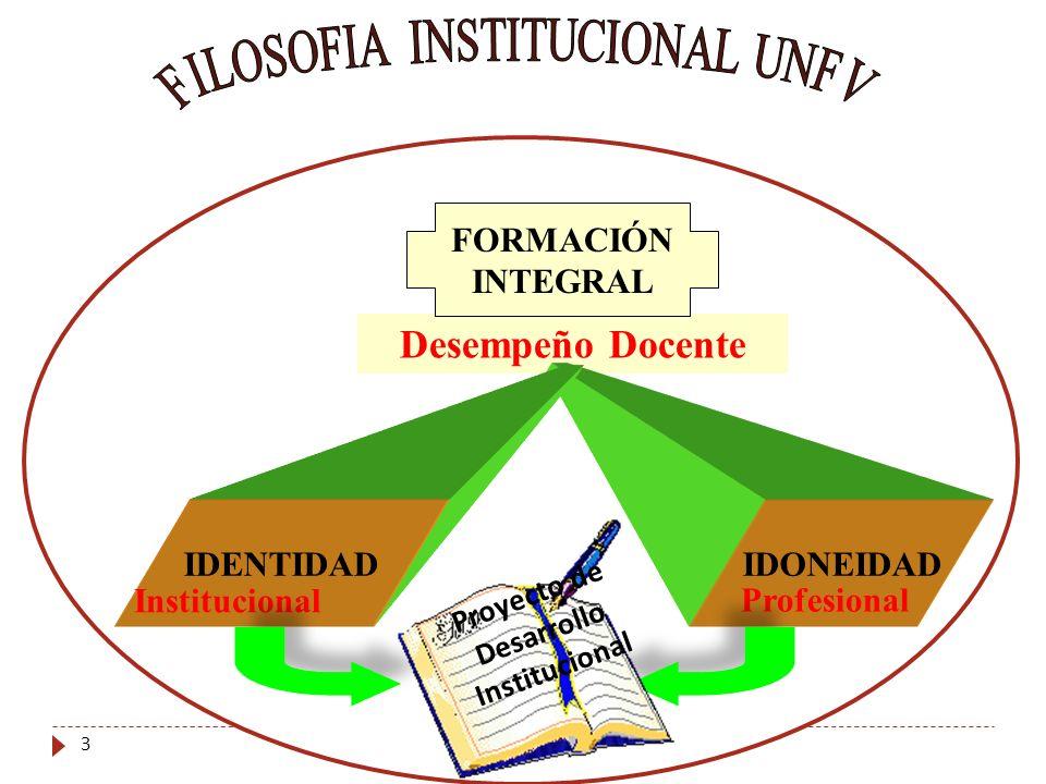 Desempeño Docente FORMACIÓN INTEGRAL IDONEIDAD IDENTIDAD Institucional Profesional P r o y e c t o d e D e s a r r o l l o I n s t i t u c i o n a l 3