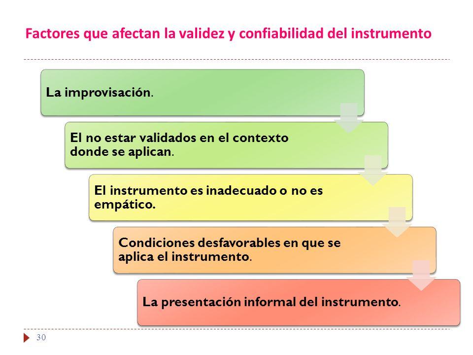 Factores que afectan la validez y confiabilidad del instrumento 30