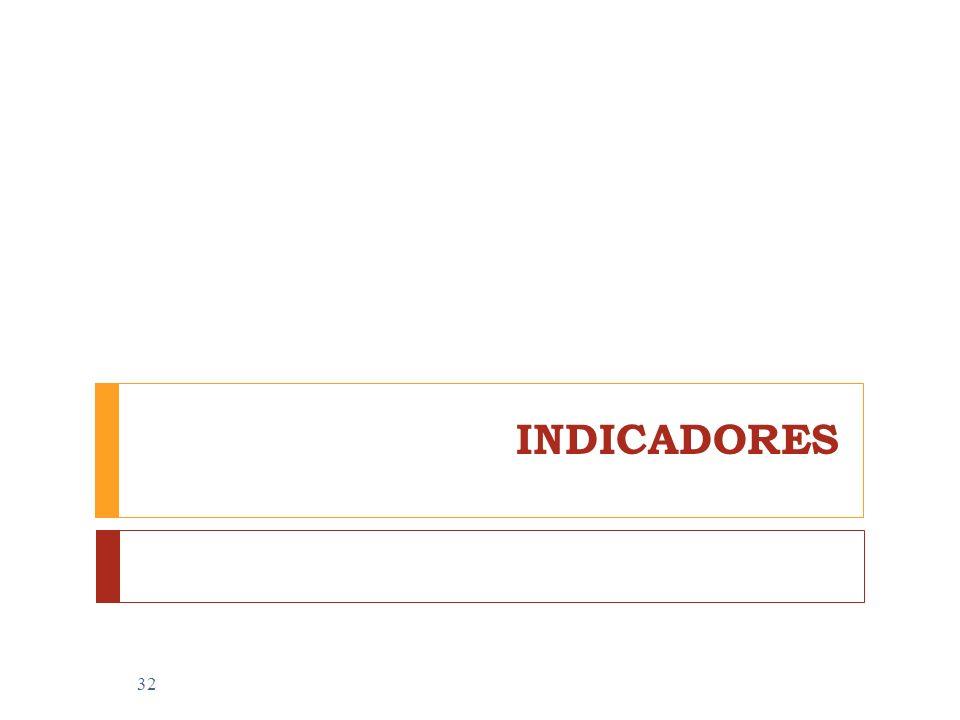 INDICADORES 32