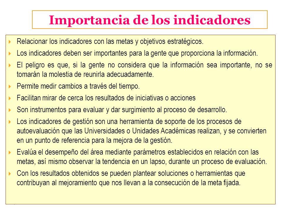 Importancia de los indicadores 35 Relacionar los indicadores con las metas y objetivos estratégicos.