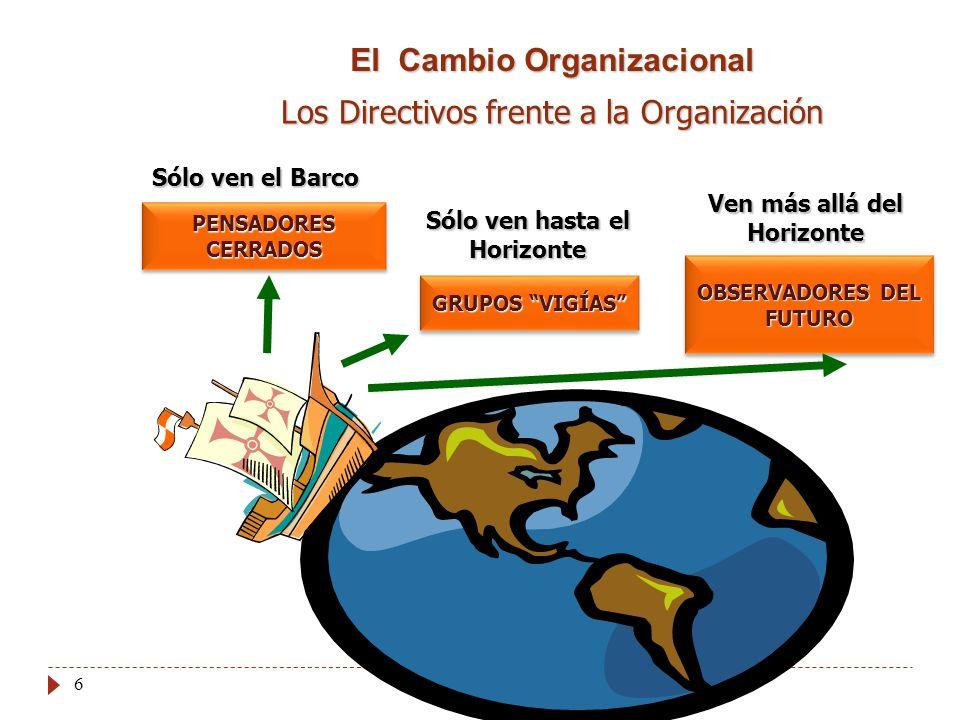 OBSERVADORES DEL FUTURO GRUPOS VIGÍAS PENSADORES CERRADOS Los Directivos frente a la Organización El Cambio Organizacional Sólo ven el Barco Sólo ven