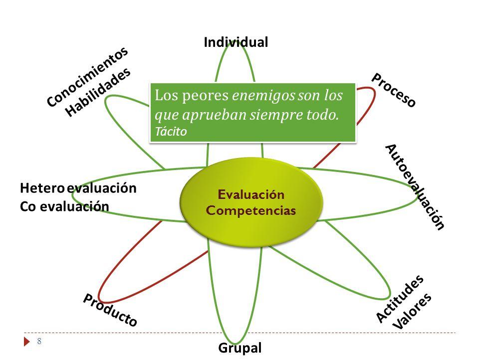 Técnicas e Instrumentos Técnicas. 19