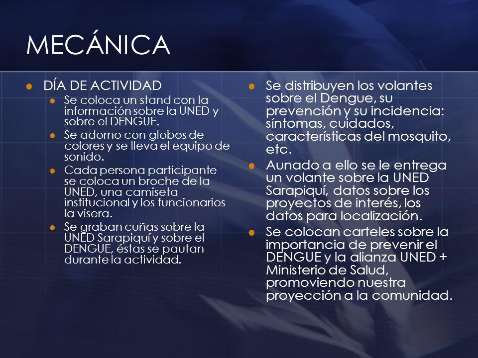 MECÁNICA DÍA DE ACTIVIDAD Se coloca un stand con la información sobre la UNED y sobre el DENGUE. Se adorno con globos de colores y se lleva el equipo