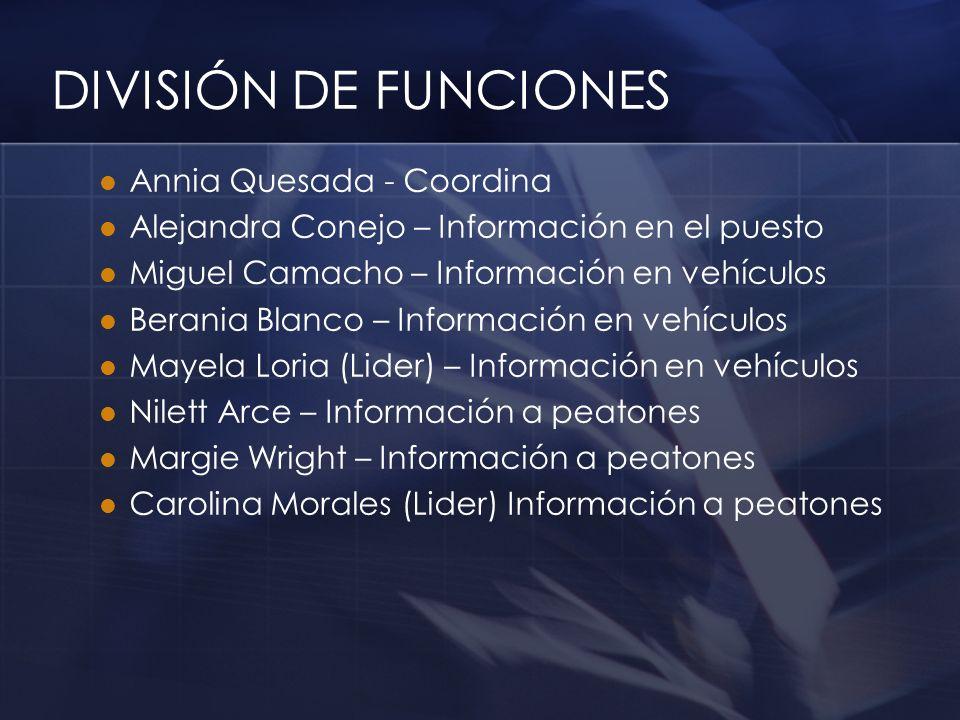 DIVISIÓN DE FUNCIONES Annia Quesada - Coordina Alejandra Conejo – Información en el puesto Miguel Camacho – Información en vehículos Berania Blanco –