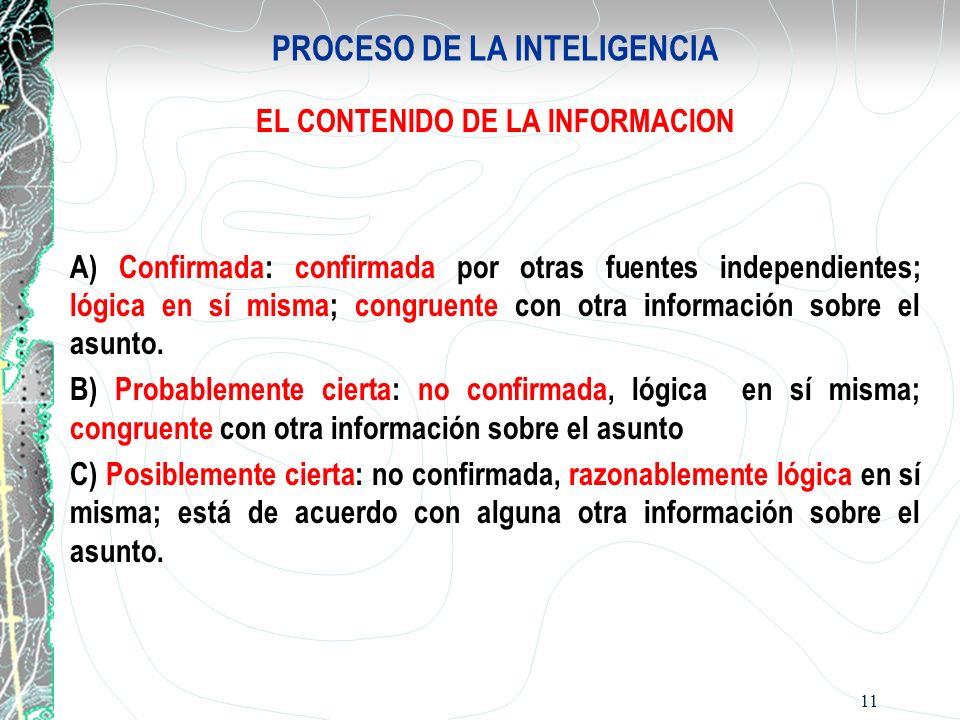 11 PROCESO DE LA INTELIGENCIA EL CONTENIDO DE LA INFORMACION A) Confirmada: confirmada por otras fuentes independientes; lógica en sí misma; congruent