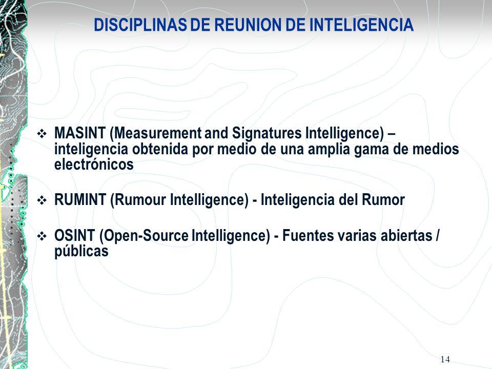 14 DISCIPLINAS DE REUNION DE INTELIGENCIA MASINT (Measurement and Signatures Intelligence) – inteligencia obtenida por medio de una amplia gama de med