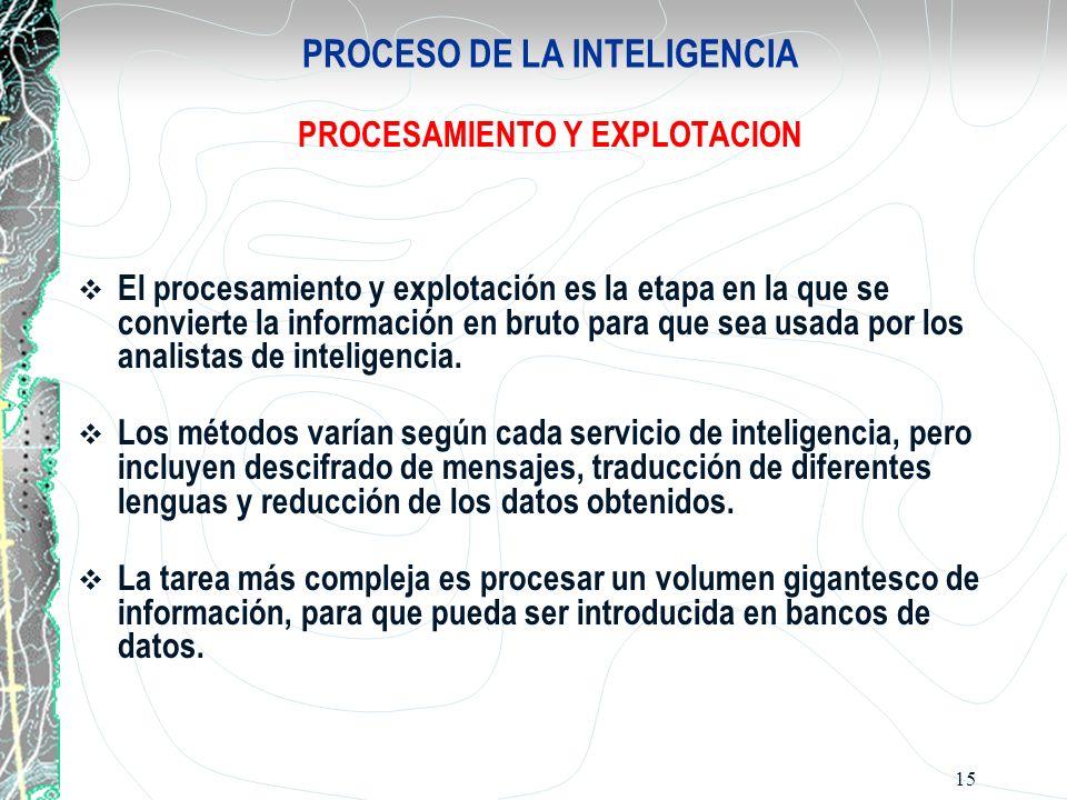 15 PROCESO DE LA INTELIGENCIA PROCESAMIENTO Y EXPLOTACION El procesamiento y explotación es la etapa en la que se convierte la información en bruto pa