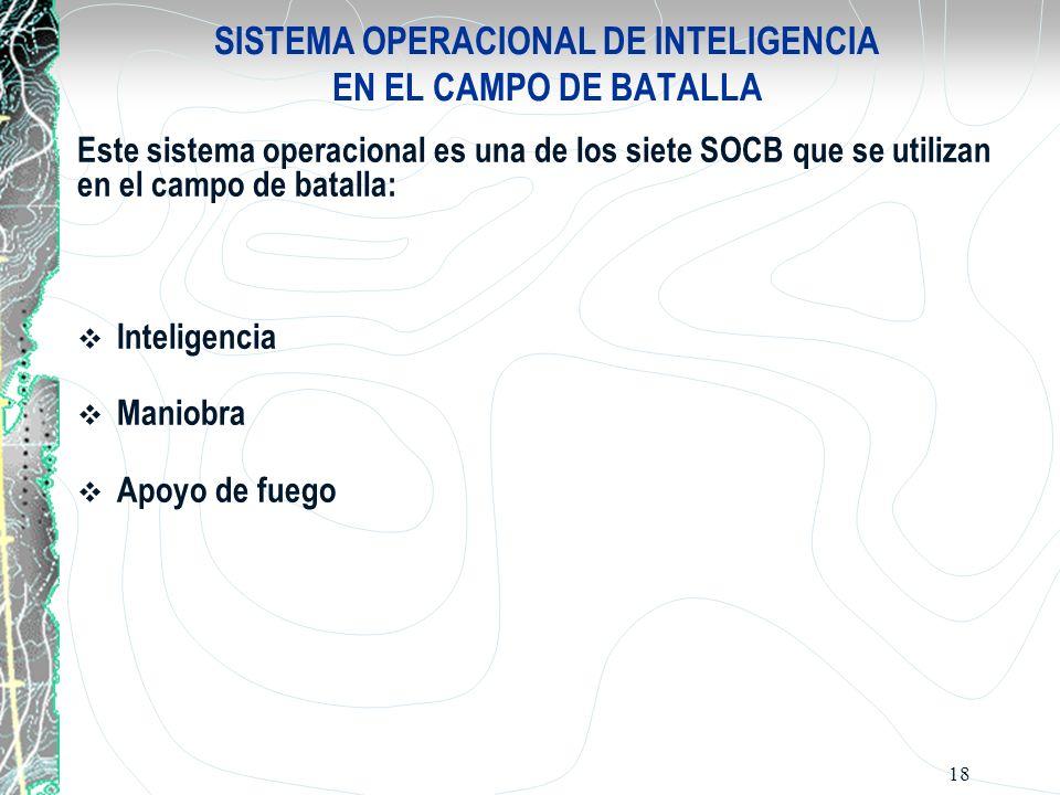 18 SISTEMA OPERACIONAL DE INTELIGENCIA EN EL CAMPO DE BATALLA Este sistema operacional es una de los siete SOCB que se utilizan en el campo de batalla