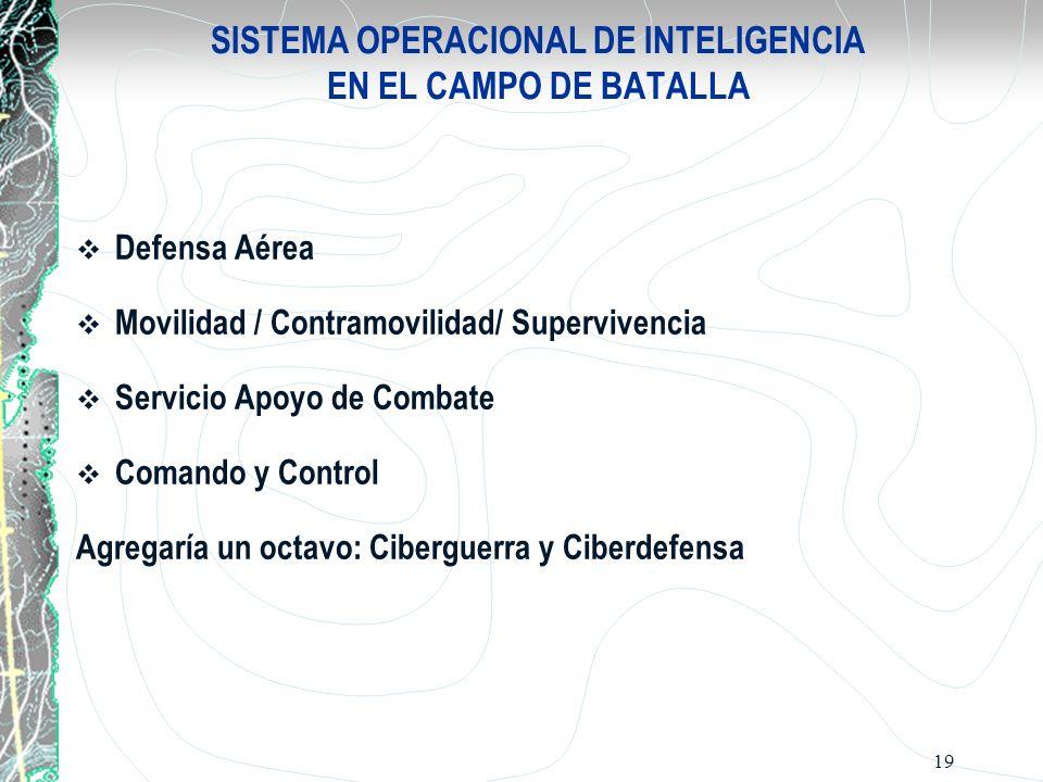 19 SISTEMA OPERACIONAL DE INTELIGENCIA EN EL CAMPO DE BATALLA Defensa Aérea Movilidad / Contramovilidad/ Supervivencia Servicio Apoyo de Combate Coman
