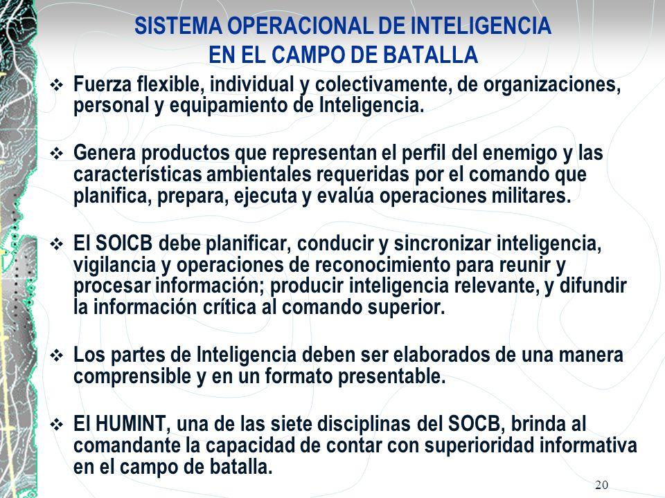 20 SISTEMA OPERACIONAL DE INTELIGENCIA EN EL CAMPO DE BATALLA Fuerza flexible, individual y colectivamente, de organizaciones, personal y equipamiento