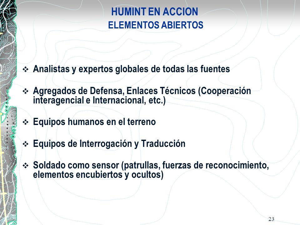 23 HUMINT EN ACCION ELEMENTOS ABIERTOS Analistas y expertos globales de todas las fuentes Agregados de Defensa, Enlaces Técnicos (Cooperación interage