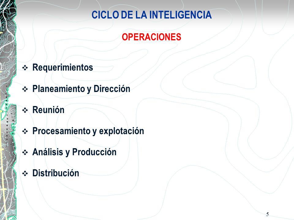 5 CICLO DE LA INTELIGENCIA OPERACIONES Requerimientos Planeamiento y Dirección Reunión Procesamiento y explotación Análisis y Producción Distribución