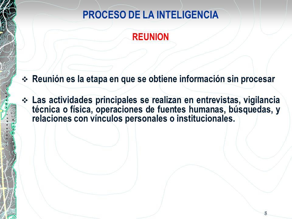 8 PROCESO DE LA INTELIGENCIA REUNION Reunión es la etapa en que se obtiene información sin procesar Las actividades principales se realizan en entrevi