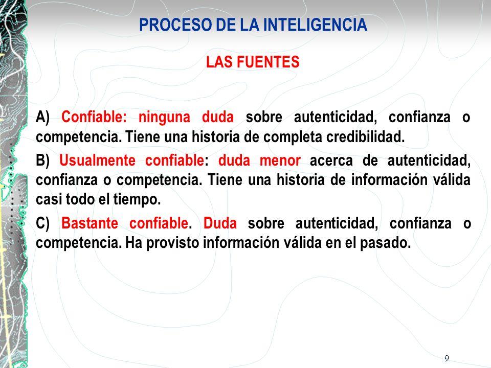 20 SISTEMA OPERACIONAL DE INTELIGENCIA EN EL CAMPO DE BATALLA Fuerza flexible, individual y colectivamente, de organizaciones, personal y equipamiento de Inteligencia.