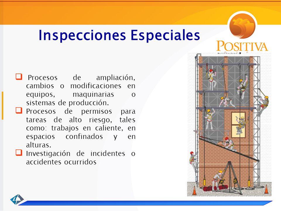 Inspecciones Especiales Procesos de ampliación, cambios o modificaciones en equipos, maquinarias o sistemas de producción.