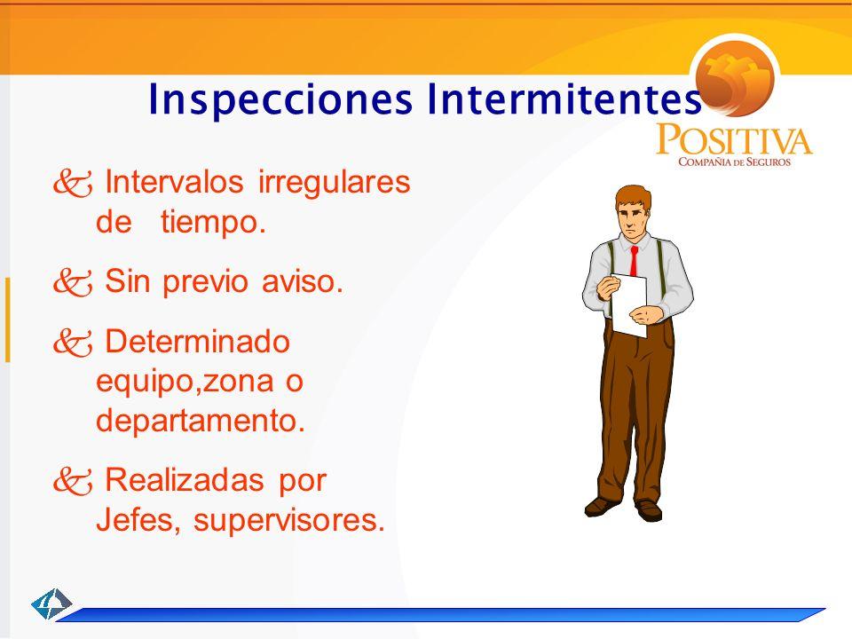 Inspecciones Intermitentes Intervalos irregulares de tiempo.