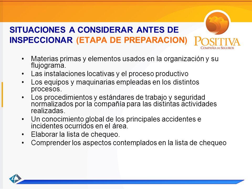 SITUACIONES A CONSIDERAR ANTES DE INSPECCIONAR (ETAPA DE PREPARACION) Materias primas y elementos usados en la organización y su flujograma.