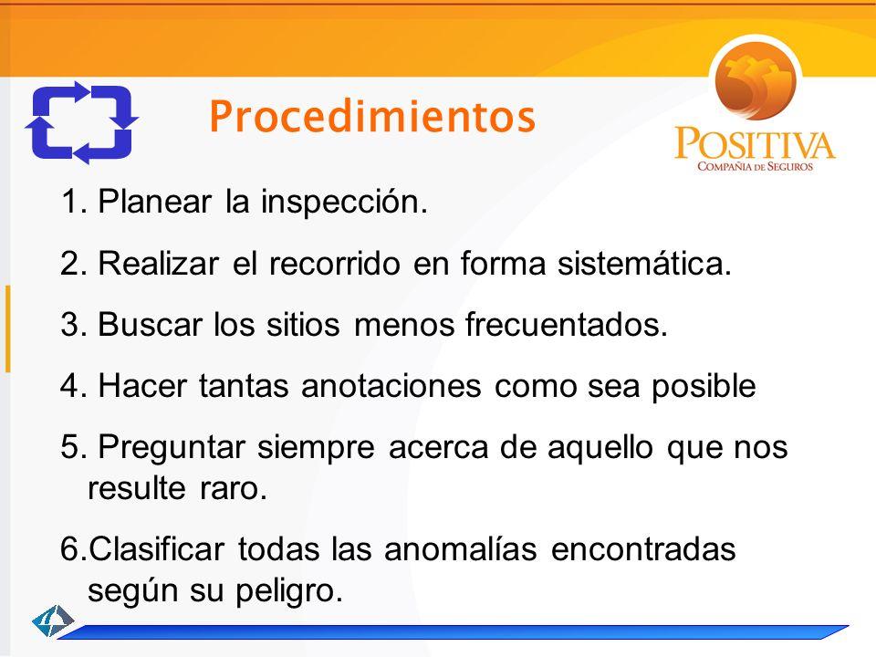 Procedimientos 1.Planear la inspección. 2. Realizar el recorrido en forma sistemática.