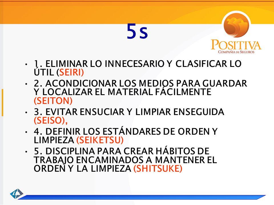 5s 1.ELIMINAR LO INNECESARIO Y CLASIFICAR LO ÚTIL (SEIRI) 2.