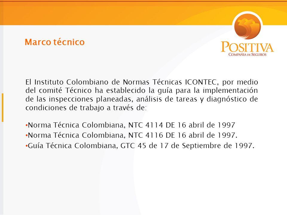 Marco técnico El Instituto Colombiano de Normas Técnicas ICONTEC, por medio del comité Técnico ha establecido la guía para la implementación de las inspecciones planeadas, análisis de tareas y diagnóstico de condiciones de trabajo a través de: Norma Técnica Colombiana, NTC 4114 DE 16 abril de 1997 Norma Técnica Colombiana, NTC 4116 DE 16 abril de 1997.