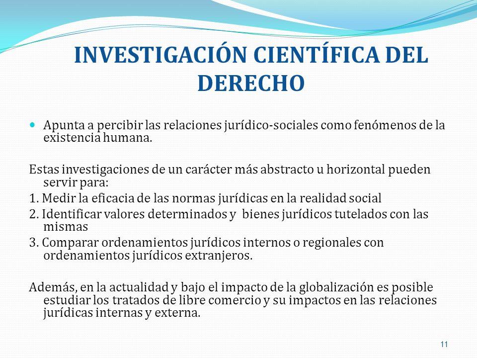 INVESTIGACIÓN CIENTÍFICA DEL DERECHO Apunta a percibir las relaciones jurídico-sociales como fenómenos de la existencia humana. Estas investigaciones