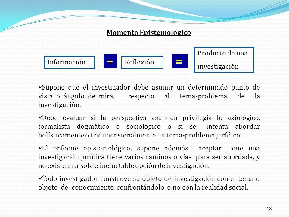 13 Supone que el investigador debe asumir un determinado punto de vista o ángulo de mira, respecto al tema-problema de la investigación. Debe evaluar