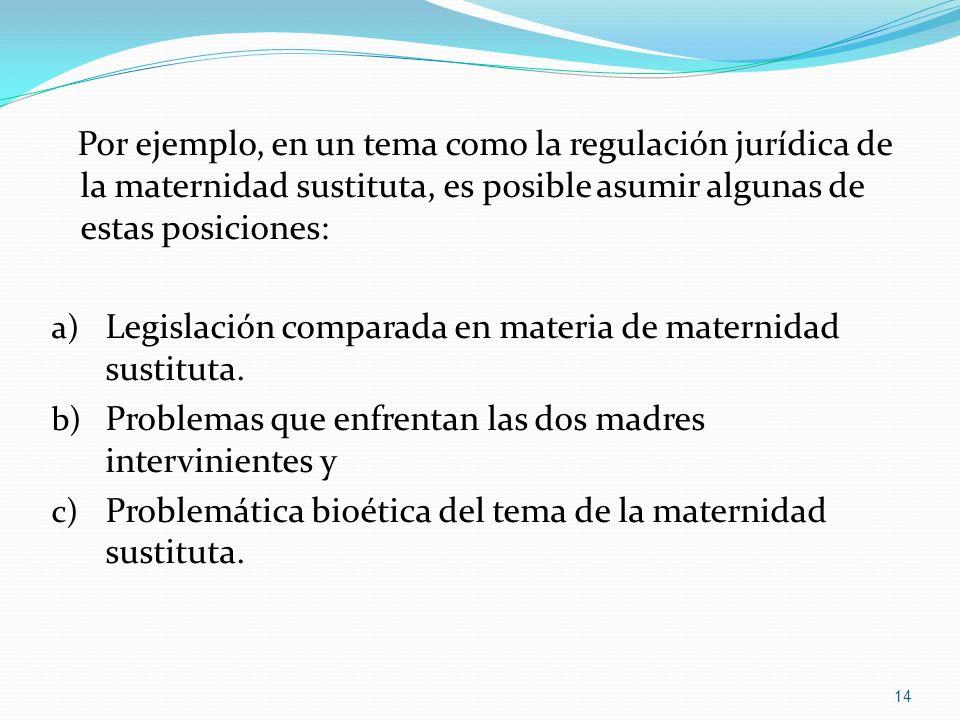 Por ejemplo, en un tema como la regulación jurídica de la maternidad sustituta, es posible asumir algunas de estas posiciones: a) Legislación comparad