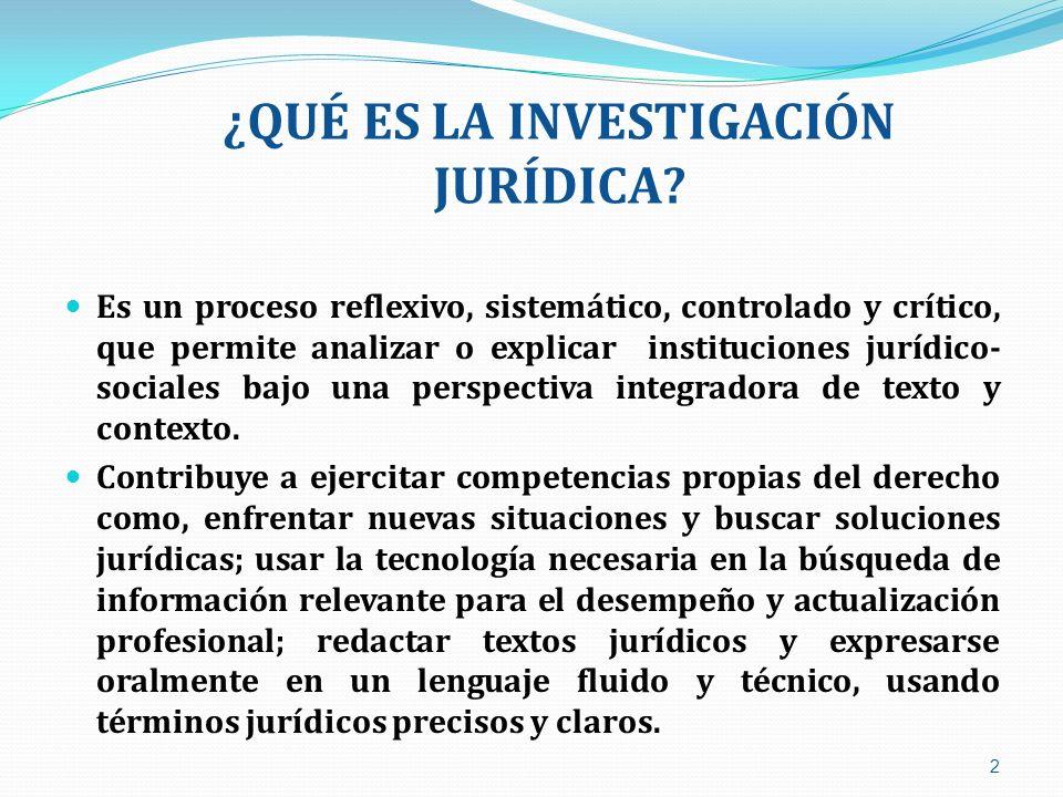 ¿QUÉ ES LA INVESTIGACIÓN JURÍDICA? Es un proceso reflexivo, sistemático, controlado y crítico, que permite analizar o explicar instituciones jurídico-