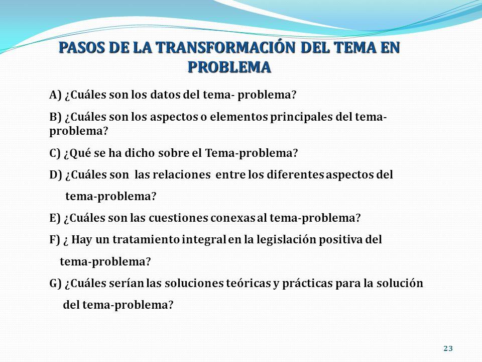 23 PASOS DE LA TRANSFORMACIÓN DEL TEMA EN PROBLEMA A) ¿Cuáles son los datos del tema- problema? B) ¿Cuáles son los aspectos o elementos principales de