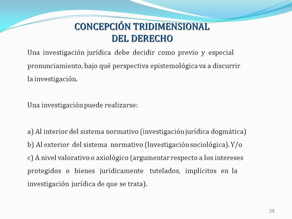 25 CONCEPCIÓN TRIDIMENSIONAL DEL DERECHO Una investigación jurídica debe decidir como previo y especial pronunciamiento, bajo qué perspectiva epistemo