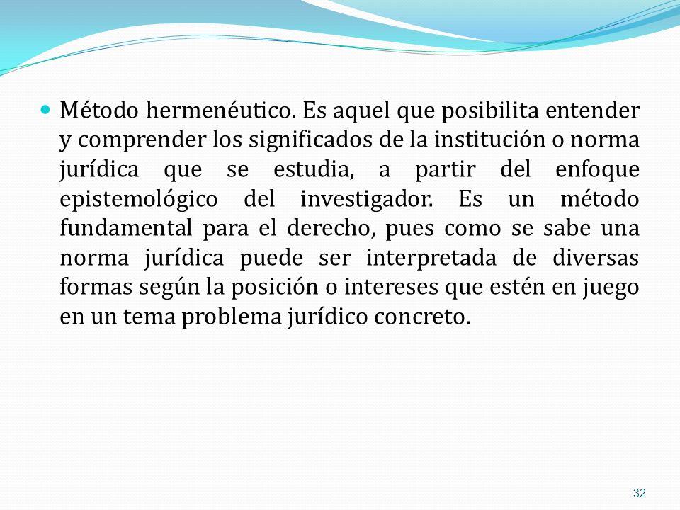 Método hermenéutico. Es aquel que posibilita entender y comprender los significados de la institución o norma jurídica que se estudia, a partir del en