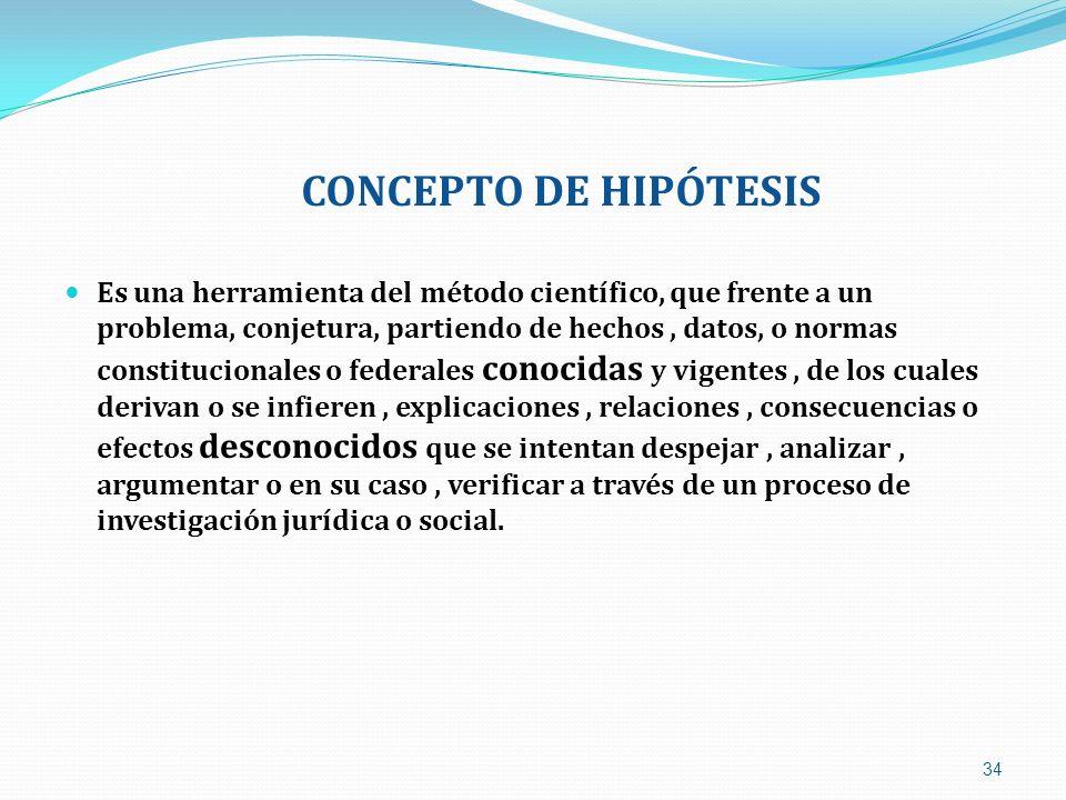 CONCEPTO DE HIPÓTESIS Es una herramienta del método científico, que frente a un problema, conjetura, partiendo de hechos, datos, o normas constitucion
