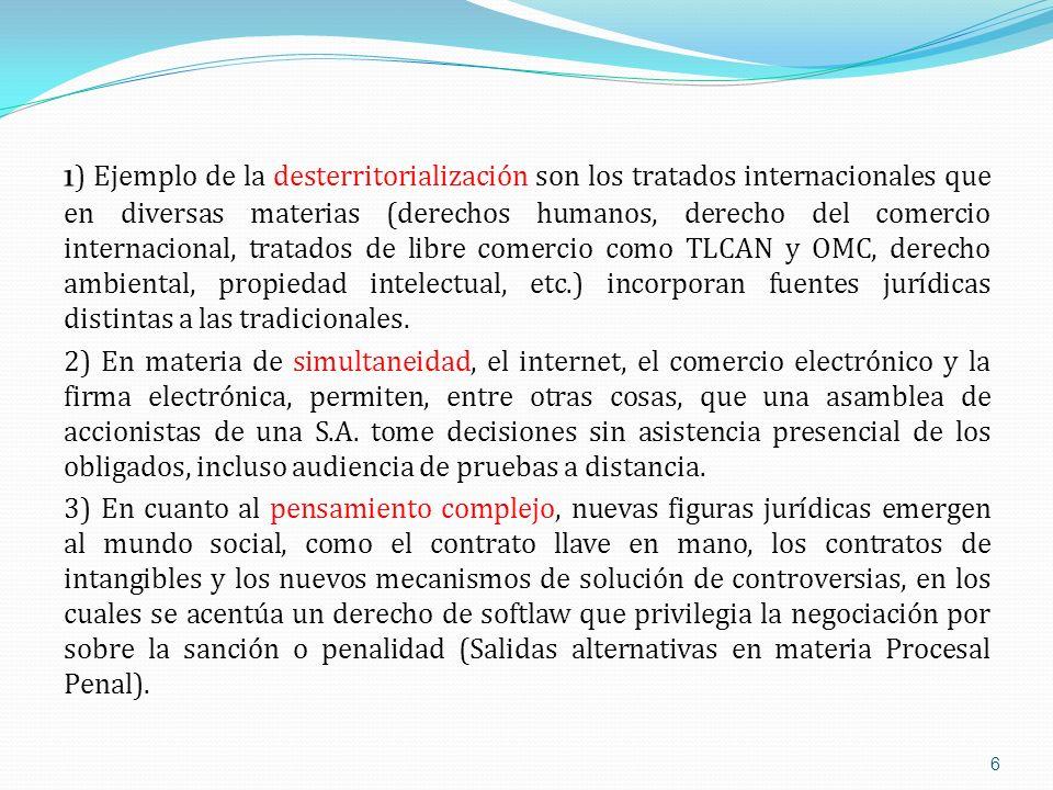 6 1 ) Ejemplo de la desterritorialización son los tratados internacionales que en diversas materias (derechos humanos, derecho del comercio internacio