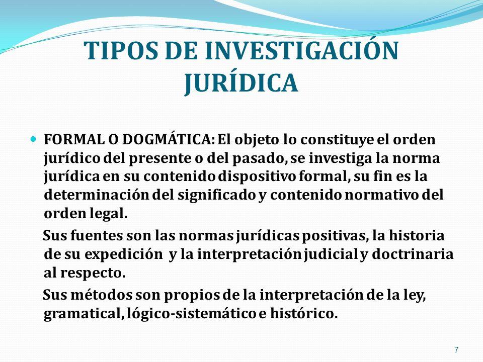 TIPOS DE INVESTIGACIÓN JURÍDICA FORMAL O DOGMÁTICA: El objeto lo constituye el orden jurídico del presente o del pasado, se investiga la norma jurídic